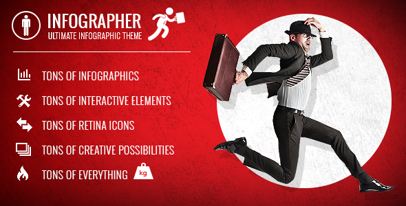 Multi infographer